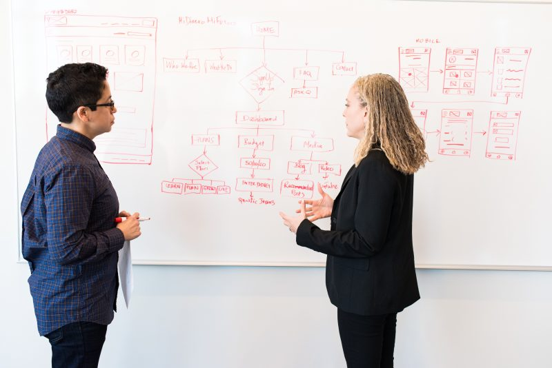 Two people stand in front of a whiteboard reviewing a UX flow